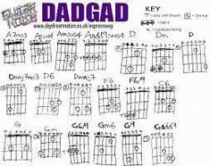 Guitar Chords And Scales, Guitar Chord Chart, Ukulele Chords, Guitar Solo, Music Guitar, Playing Guitar, Learning Guitar, Music Lessons, Guitar Lessons