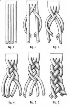 THE FOUR STRING BRAID  The Four-String Braid is similar to the Hair Braid except for the addition of an extra string. You can use this braid to make beautiful bracelets and belts. Remember, labeling your strings with letters will help you through the braiding process.