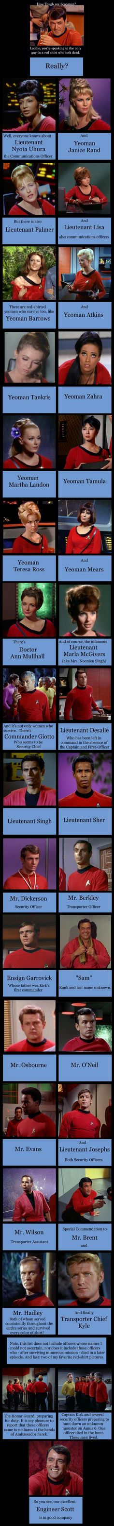 A list of several named redshirts who survived.
