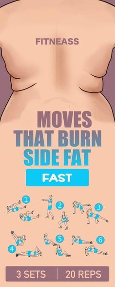 The Workout and TIPS That Melts Side Fat Now to complete your workout regimen that helps burn side fat fast you need to add some powerful exercises for your core too. And here are 6 of the best exe… burn belly fat fast flat stomach