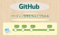 GitHubを使ってみよう!導入と簡単な流れ、よく使うコマンドなど。