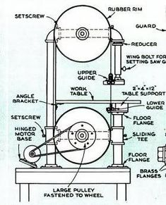 9 Free Band Saw Plans: Build Your Own Band Saw or Saw Mill! |