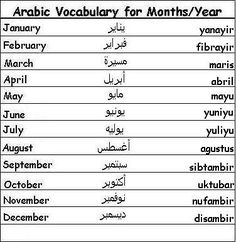 Learn Arabic Language Guide: Common Arabic Phrases, Common Arabic Phrases: Arabic Phrases, Arabic Grammar Rules, Arabic Vocabulary and Phrases. Vocabulary List, Vocabulary Words, English Vocabulary, Arabic Months, Learning Arabic For Beginners, Learn Arabic Alphabet, Arabic Alphabet Letters, Learn Arabic Online, Arabic Phrases