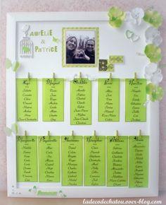 Bonjour à Toutes ! Peu présente ces temps-ci sur mon blog, j'ai tout de même pris le temps de scrapper un peu et pour commencer voici un plan de table fait pour le mariage d'une amie de ma fille : Le couleurs du mariage étaient vert et blanc et la fleur...