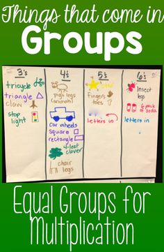 Multiplication: Things that Come in Groups