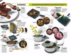 La science dans la cuisine