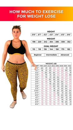 Lose Weight In A Week, How To Lose Weight Fast, Lose Fat, Weight Loss Goals, Weight Loss Journey, Herbalife, Health And Fitness Articles, Fitness Workout For Women, Body Weight