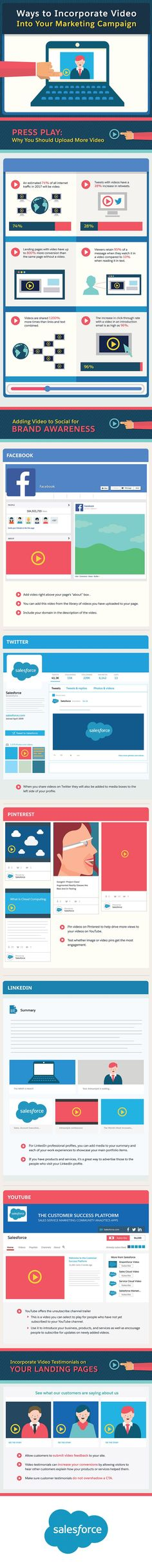 Video marketing [#Infographic]