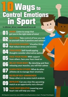 10 Tips to help Control Your Emotions - Volleyball Toolbox Soccer Workouts, Fun Workouts, Psychology Quotes, Sport Psychology, Volleyball Quotes, Volleyball Drills, Listen To Song, Mental Training, Athletic Training