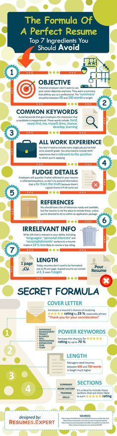 You Need More Than A Paper Resume INFOGRAPHIC Infographic - how to write cv resume