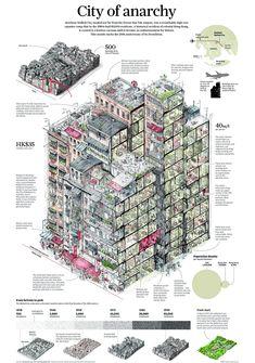 かつて香港に存在した世界有数の巨大スラム街「九龍城」での生活を描いた「Life Inside The Kowloon Walled City」 - GIGAZINE