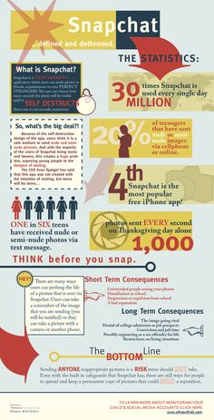 Understanding Snapchat: Why it is a bad idea (infographic) | Digital Citizenship for Teens | Scoop.it Social Media Safety, Le Social, Social Media Tips, Social Networks, Snapchat, Community Manager Freelance, Social Media Etiquette, Cyber Safety, Internet Safety