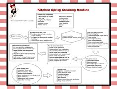 Printable Kitchen Spring Cleaning Routine Checklist from HousewifeHowTos.com  Love this checklist! Thank u much!