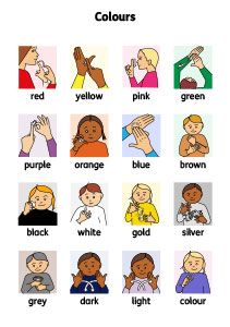The British Sign Language or BSL is the Sign language that is used widely by the people in the United Kingdom. This Language is preferred over other languages by a large number of deaf people in the United Kingdom.