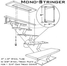 Detail of the Mono Stringer staircase system.  The architectural stair is a must for all open flight staircases.