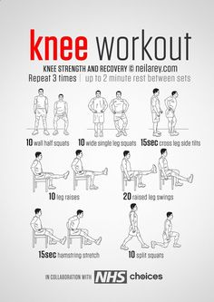 No-equipment knee pain, strength and recovery Workout. Theres a simple reason why most diets fail-- they do not produce results fast enough. Its no fun to eat small portions of food that dont satisfy our hunger cravings. Its no fun to go to the gym day after day-- and when you are doing all of this and the scale is barely budging, it can be incredibly discouraging. It can make you want to give up altogether or try a different plan. Personal trainer and health and nutrition coach Brian ...