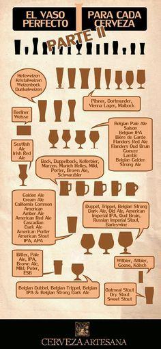 Vasos, cerveza, infografía