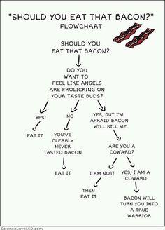 Bacon, bacon, bacon, pis du #bacon