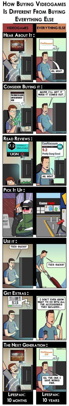 Buying games vs Buying normal stuff (credit: Dorkly.com)