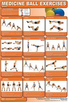 Medicine Ball Exercises Chart