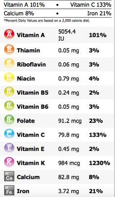 vitamin-tablazat
