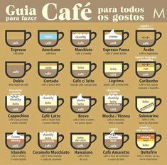 24 de maio – Dia do Café – Food for Healty Cafe Menu, Menu Café, Pizza Y Vino, Coffee Guide, Coffee Type, Coffee Coffee, Coffee Beans, Real Coffee, Coffee Scrub