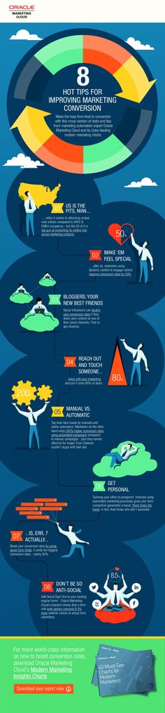 The folks over at Oracle have shared with us this great infographic on their 8 Tips for Improving marketing conversion. Marketing Conversion is a form of Inbound Marketing, Marketing Automation, Business Marketing, Content Marketing, Internet Marketing, Online Marketing, Social Media Marketing, Digital Marketing, Business Infographics