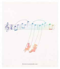 Peindre les notes clefs de ta musique préférée sur une porté et décorer autour selon le thème de la chanson
