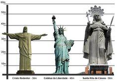 Comparativo com outras estátuas famosas