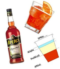 Fancy an aperative? Create your Aperol Spritz at home just like we make in Europa Italian Restaurant