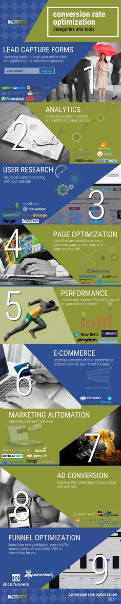 20+ Tools That Will Massively Increase Your Website Conversion Rate #Infographic #WebDesign