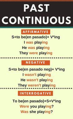 Las Mejores 13 Ideas De Tiempos Verbales En Ingles Tiempos Verbales En Ingles Tiempos Verbales Verbal