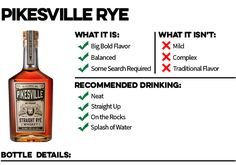 Best Rye Whiskeys | Breaking Bourbon Best Rye Whiskey, High West Distillery, Rye Grain, Red Licorice, Cherry Syrup, Dried Bananas, Grilled Peaches, Light Peach, Sweet Notes