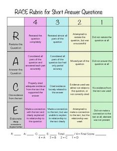 RACE Strategy Grading Rubric Grading rubric for using the RACE Strategy for answering short answer questions. Races Writing Strategy, Race Writing, Writing Strategies, Teaching Writing, Writing Rubrics, Paragraph Writing, Opinion Writing, Persuasive Writing, Art Rubric