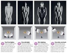 Как свет влияет на фотографию