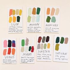color correspondences to plant correspondences to planets (before Neptune and Pluto were discovered, even tho ppl say Pluto isn't a planet anymore)