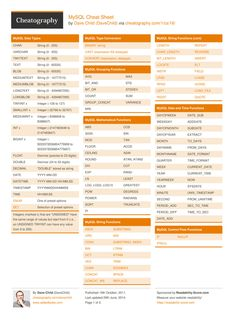 MySQL Cheat Sheet from DaveChild. A cheat sheet for the MySQL database.