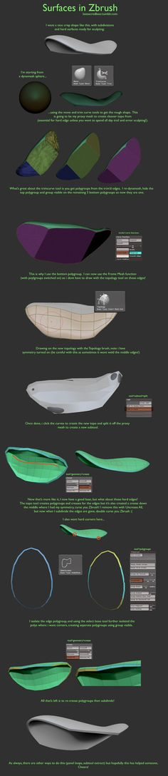 http://lastsacredbear.tumblr.com/post/75374280119/heres-a-quick-breakdown-of-a-hard-surface