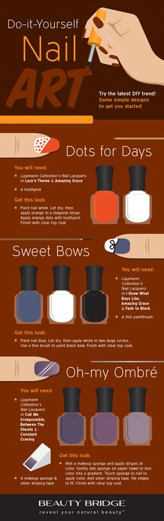 Tips to Do Yourself the Latest Nail Art