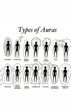 Types of Auras - Meditation eastern philosophy knowledgeYou can find Witchcraft symbols and more on our website.Types of Auras - Meditation eastern philosophy knowledge Auras, Lecture Aura, Yoga Symbole, Magia Elemental, Aura Reading, Palm Reading, Witchcraft For Beginners, Les Chakras, Witch Aesthetic