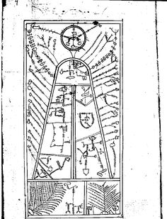Alchemical Emblems, Occult Diagrams, and Memory Arts: Ars Notoria
