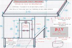 Image associée Floor Plans, Diagram, How To Plan, Recherche Google, Iphone 6, Gardening, Gardens, Plants, Inside Chicken Coop