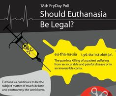 Find In-depth Review And Infographic On #Euthanasia. Learn more about Euthanasia and physician-assisted #suicide Should the right to Euthanasia and physician-assisted #death be recognized?