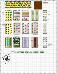 Garden Plan - Pitt Dahlia Bridal Bouquet, Sungold Tomato, Yellow Storage, Globe Amaranth, Mint Mojito, Window Plants, Garden Types, Garden Soil
