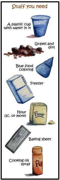 Glacier model activity