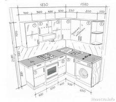 Super kitchen cabinets makeover ideas bathroom makeovers ideas Super kitchen cabinets makeover i Bathroom Layout Plans, Kitchen Layout Plans, Kitchen Cabinet Layout, Best Kitchen Cabinets, Bathroom Cabinets, Bathroom Storage, Bathroom Ideas, Bathroom Organization, Modern Small Bathrooms
