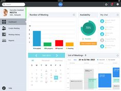 Scheduling Assistant App on Behance Dashboards, Steve Jobs, Geography, Schedule, Behance, App, Business, Timeline, Apps