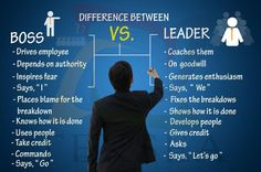Difference Between #Boss vs #Leader