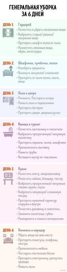 - Home Cleaning Routine Organization Of Life, Apartment Checklist, Flylady, Home Hacks, Cozy House, Clean House, Housekeeping, Good To Know, Planer