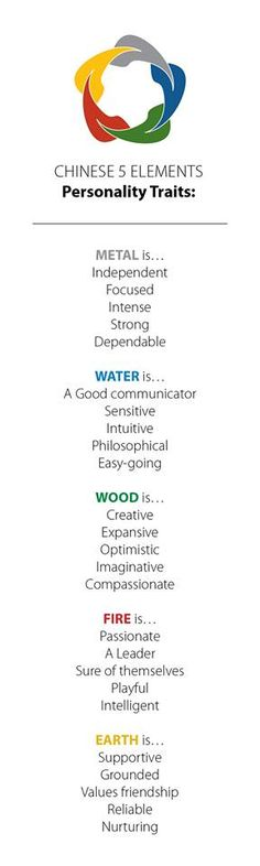 Chinese Five Elements. I might need these descriptions to help create certain characters.   Personalidad de los cinco elementos. #5elementos #feng shui #Agorafengshui